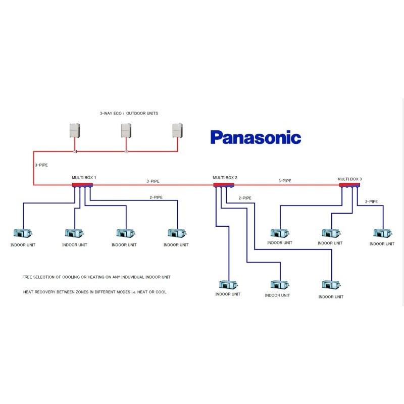 Aussie Airconditioning Panasonic 50kw Vrf 3 Pipe Fsv Mf2